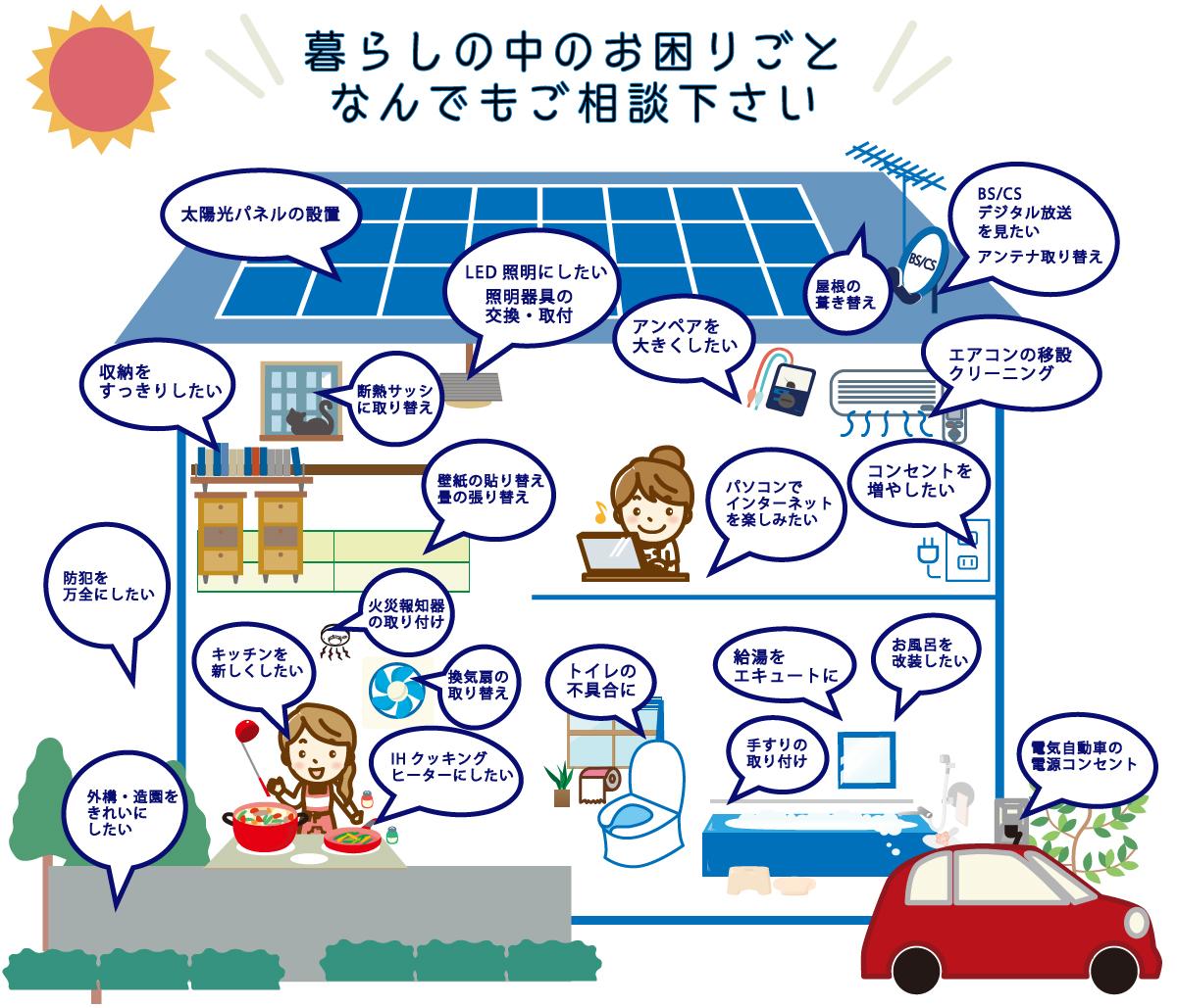 沖田電気株式会社にできること